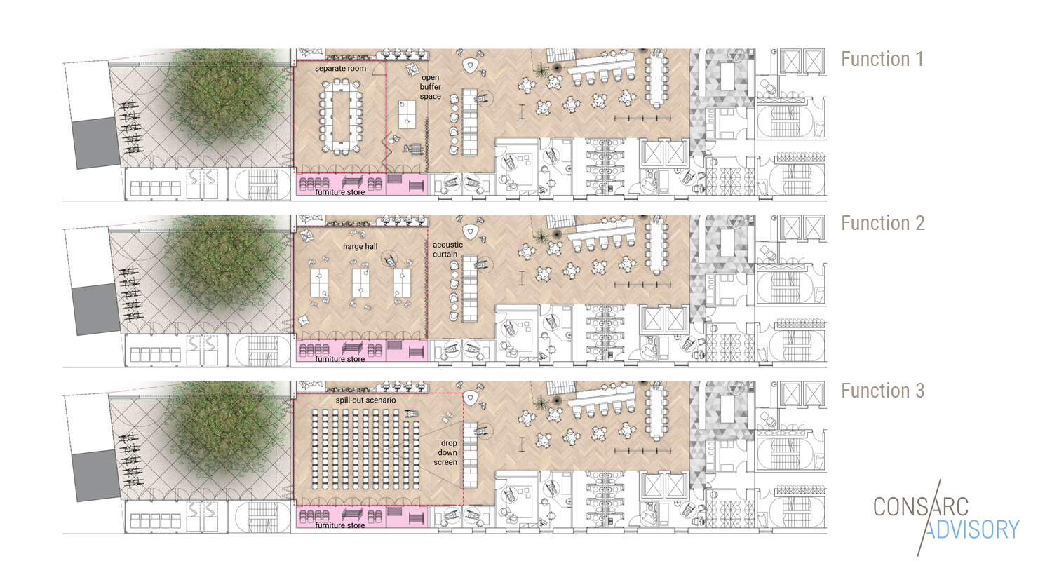 698 - Redbridge - 4 - multifunction plan